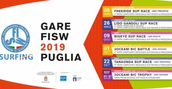AGGIORNAMENTO DATE CAMPIONATO E CLASSIFICA GARA 5 MAGGIO 2019